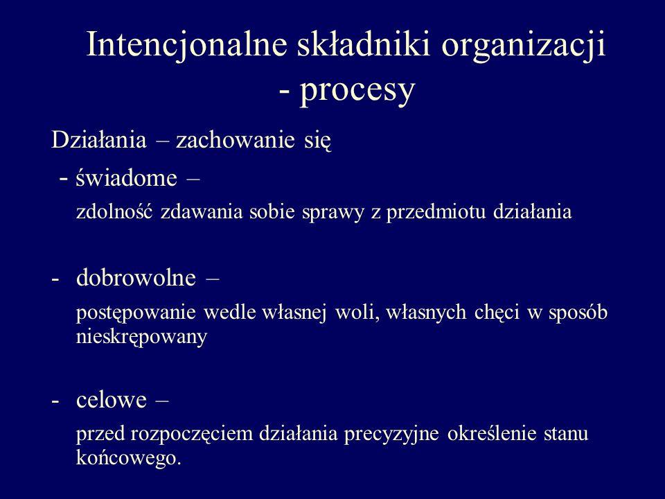 Intencjonalne składniki organizacji - procesy