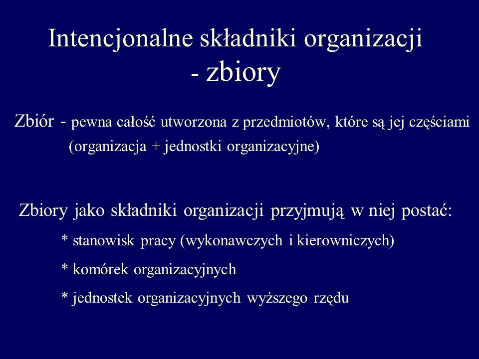 Intencjonalne składniki organizacji - zbiory