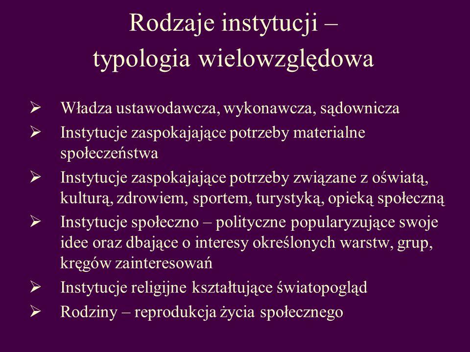 Rodzaje instytucji – typologia wielowzględowa