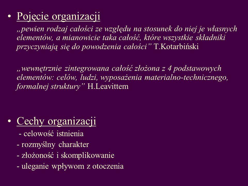 Pojęcie organizacji Cechy organizacji
