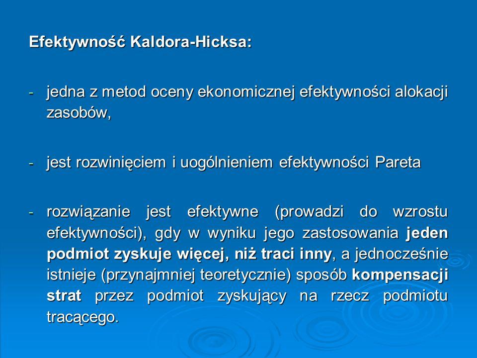 Efektywność Kaldora-Hicksa: