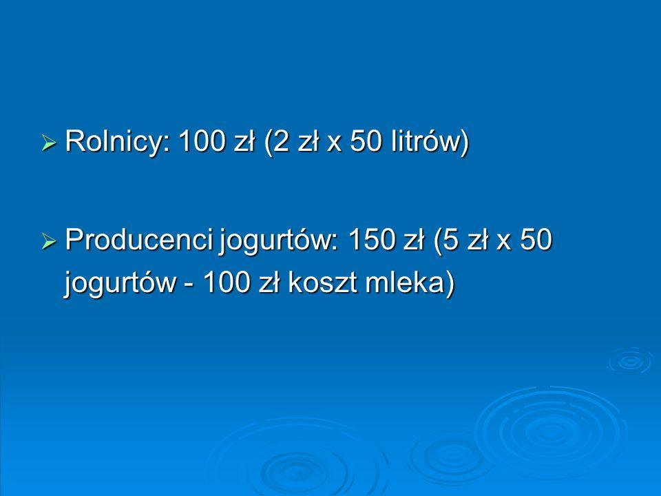 Rolnicy: 100 zł (2 zł x 50 litrów)
