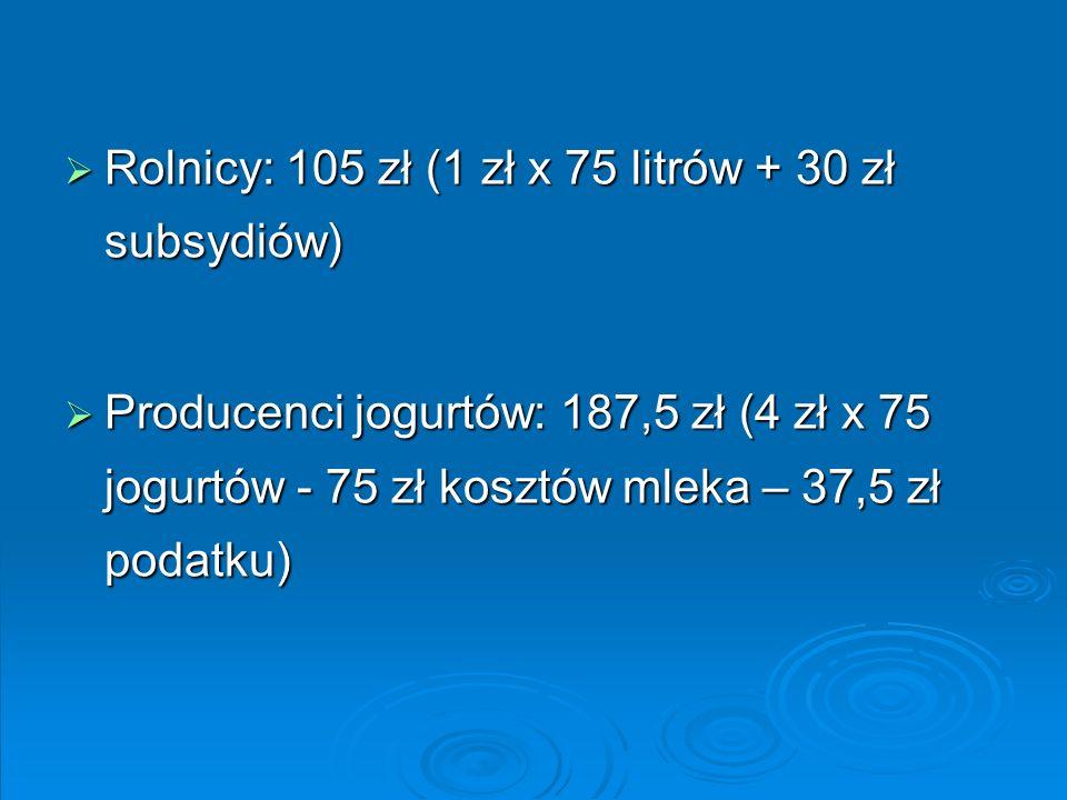 Rolnicy: 105 zł (1 zł x 75 litrów + 30 zł subsydiów)