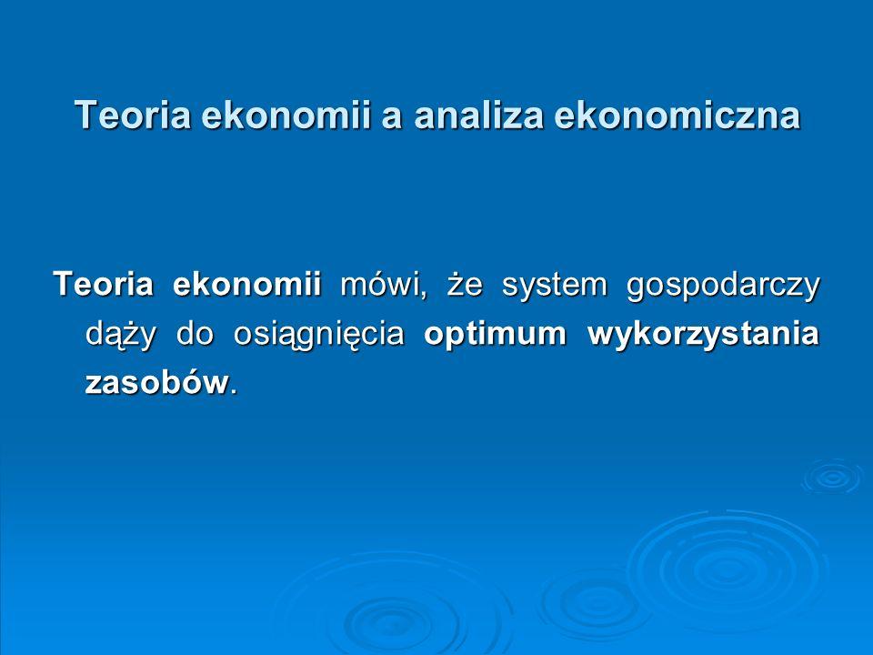 Teoria ekonomii a analiza ekonomiczna