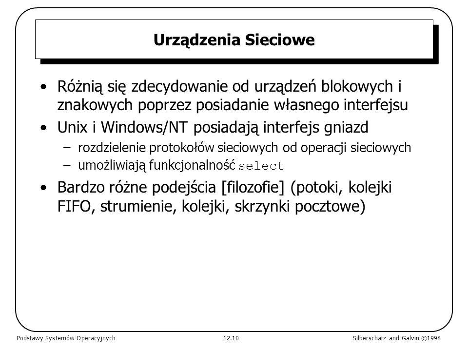Unix i Windows/NT posiadają interfejs gniazd