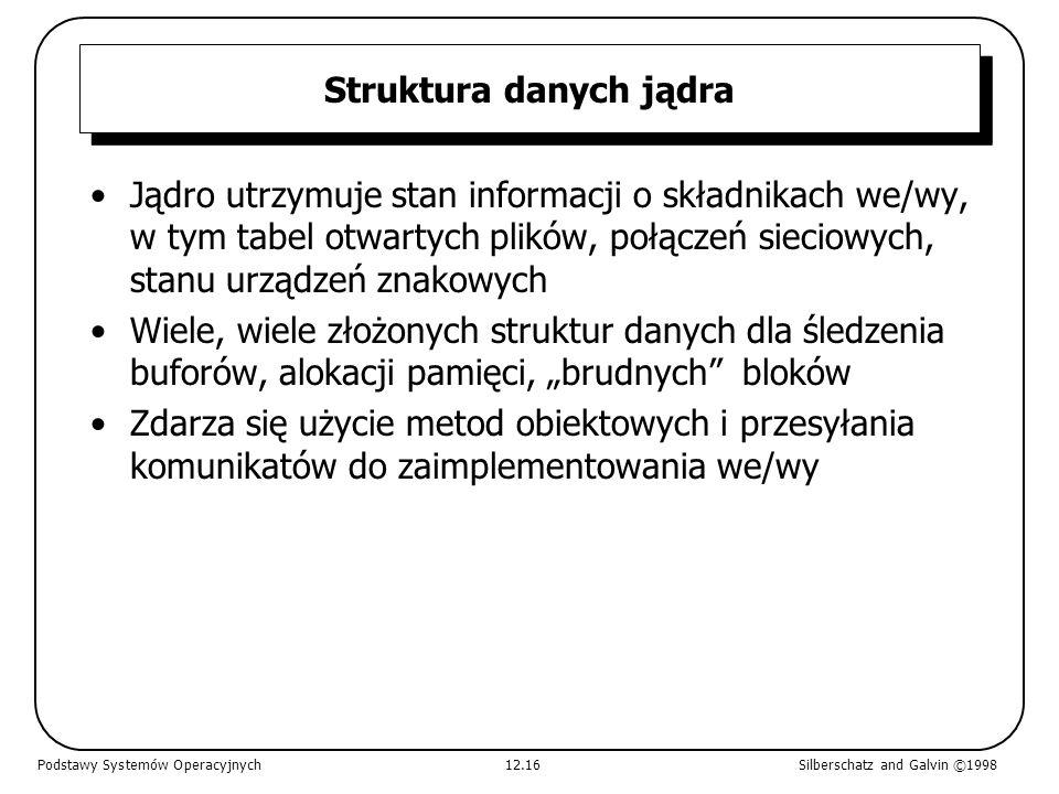 Struktura danych jądra