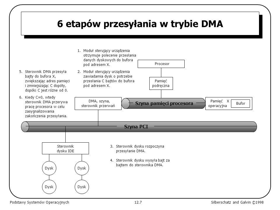 6 etapów przesyłania w trybie DMA