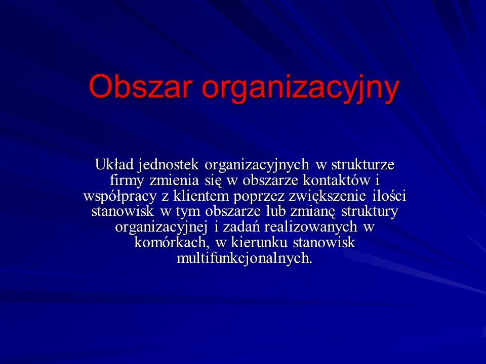 Obszar organizacyjny