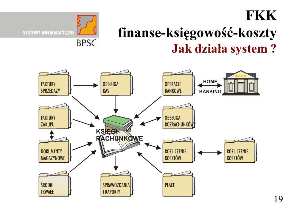 finanse-księgowość-koszty