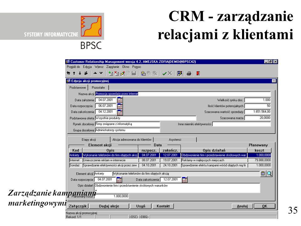 CRM - zarządzanie relacjami z klientami 35