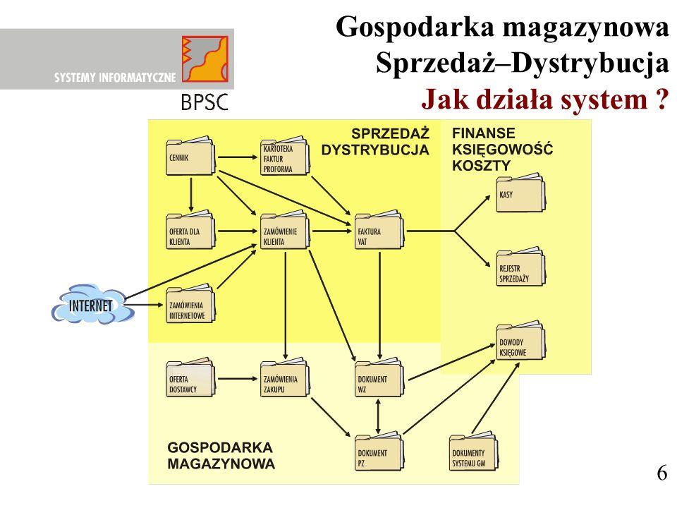 Gospodarka magazynowa Sprzedaż–Dystrybucja Jak działa system