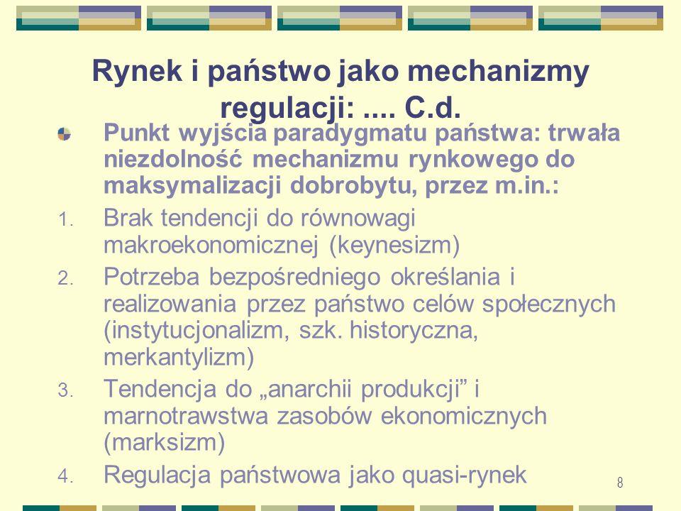 Rynek i państwo jako mechanizmy regulacji: .... C.d.