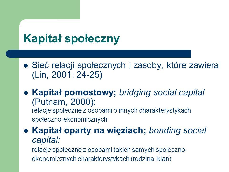 Kapitał społeczny Sieć relacji społecznych i zasoby, które zawiera (Lin, 2001: 24-25)