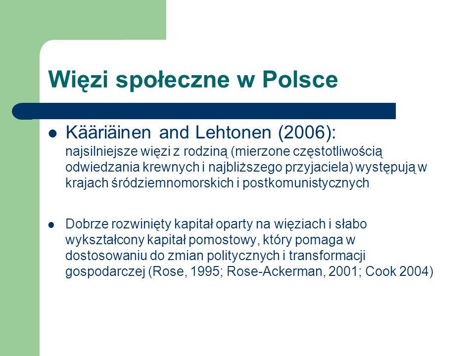 Więzi społeczne w Polsce