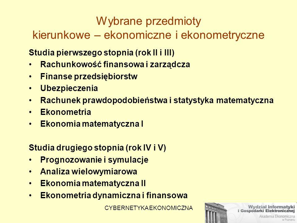 Wybrane przedmioty kierunkowe – ekonomiczne i ekonometryczne