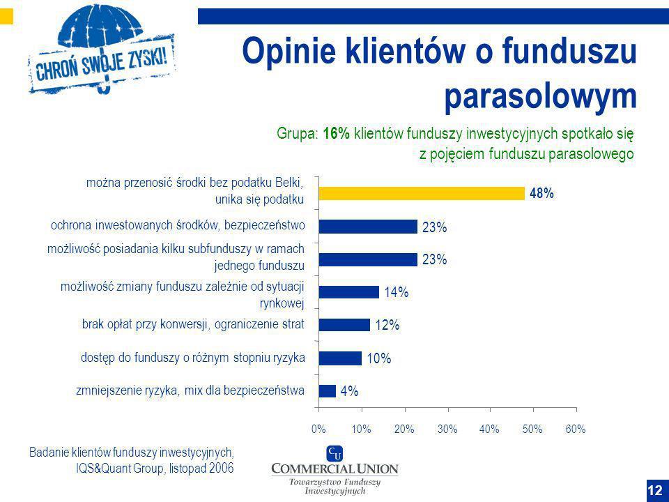 Opinie klientów o funduszu parasolowym