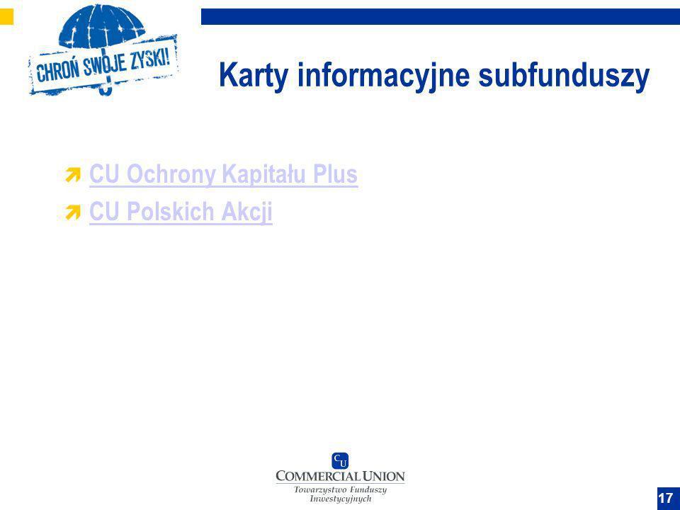 Karty informacyjne subfunduszy