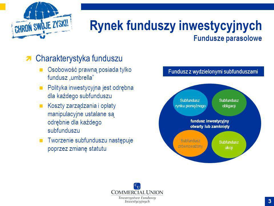 Rynek funduszy inwestycyjnych Fundusze parasolowe