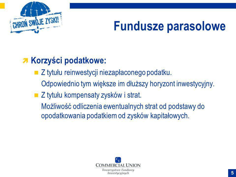 Fundusze parasolowe Korzyści podatkowe: