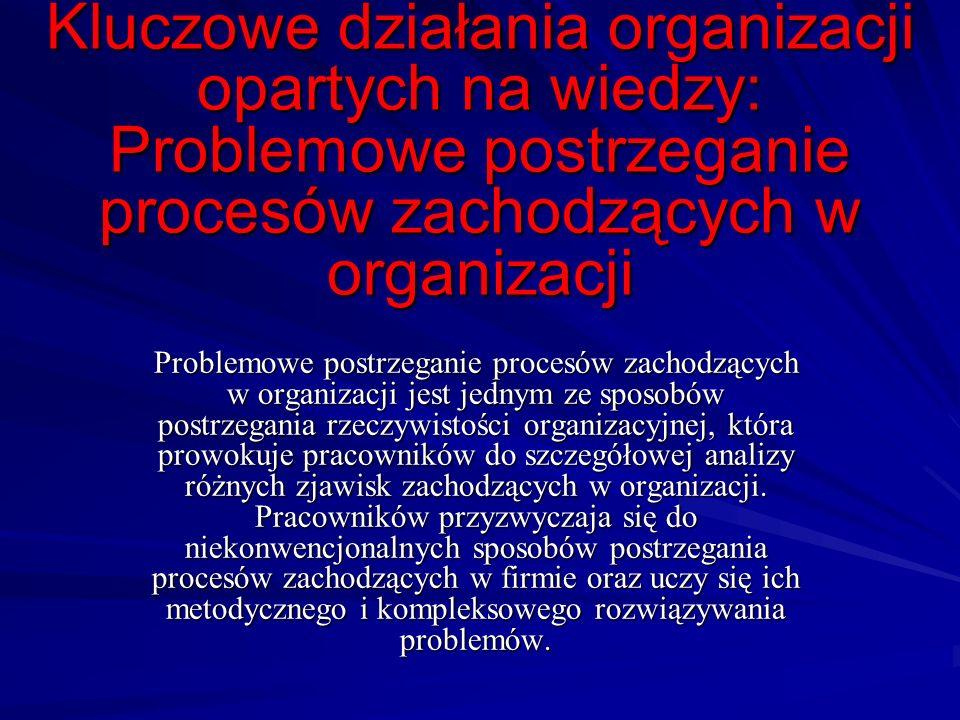 Kluczowe działania organizacji opartych na wiedzy: Problemowe postrzeganie procesów zachodzących w organizacji