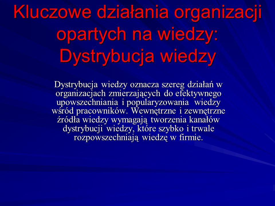 Kluczowe działania organizacji opartych na wiedzy: Dystrybucja wiedzy