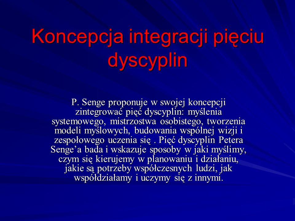 Koncepcja integracji pięciu dyscyplin