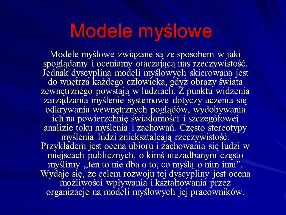 Modele myślowe