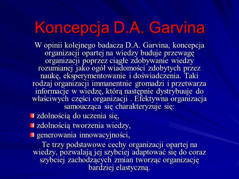 Koncepcja D.A. Garvina