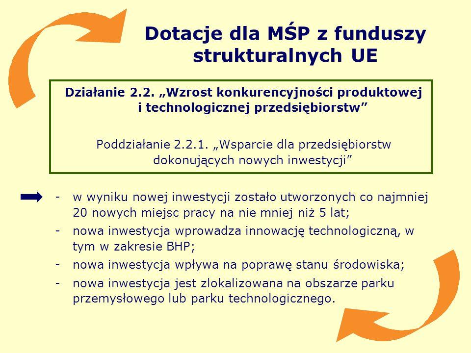 Dotacje dla MŚP z funduszy strukturalnych UE