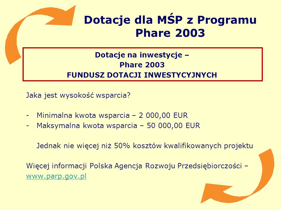 Dotacje dla MŚP z Programu Phare 2003
