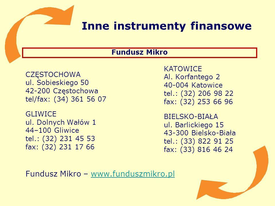Inne instrumenty finansowe