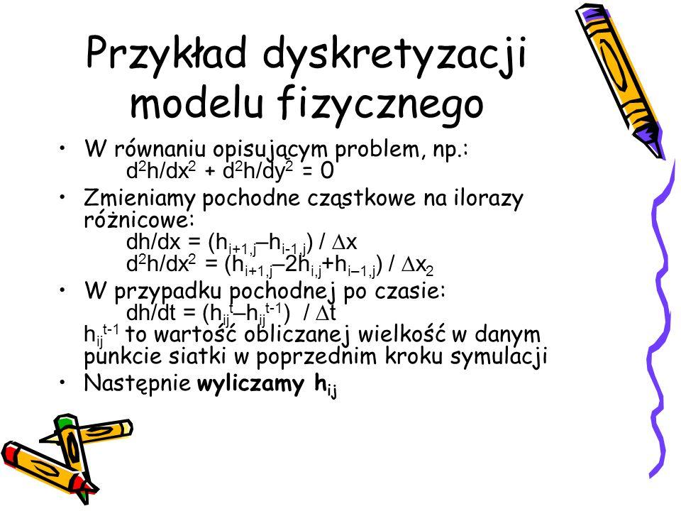 Przykład dyskretyzacji modelu fizycznego