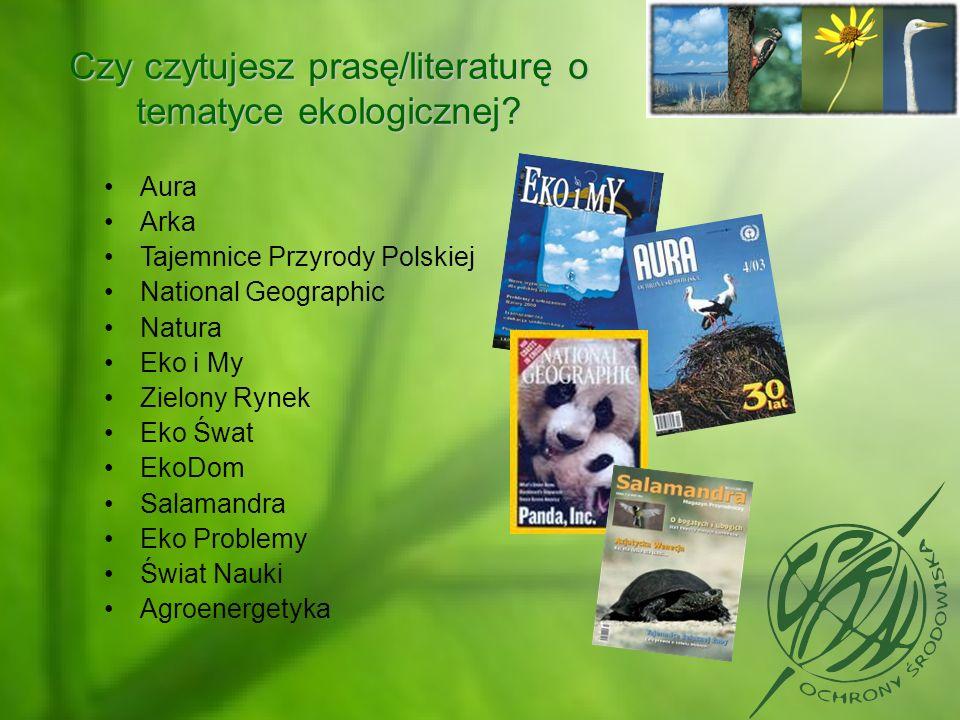 Czy czytujesz prasę/literaturę o tematyce ekologicznej