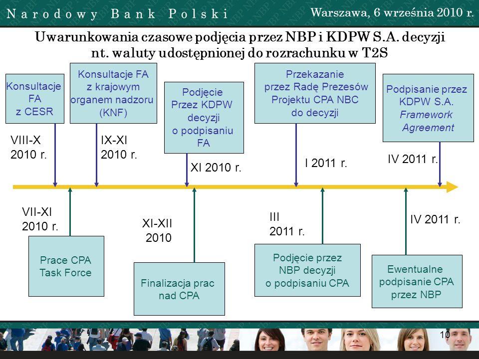 Warszawa, 6 września 2010 r. Uwarunkowania czasowe podjęcia przez NBP i KDPW S.A. decyzji nt. waluty udostępnionej do rozrachunku w T2S.