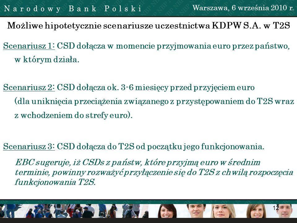 Możliwe hipotetycznie scenariusze uczestnictwa KDPW S.A. w T2S
