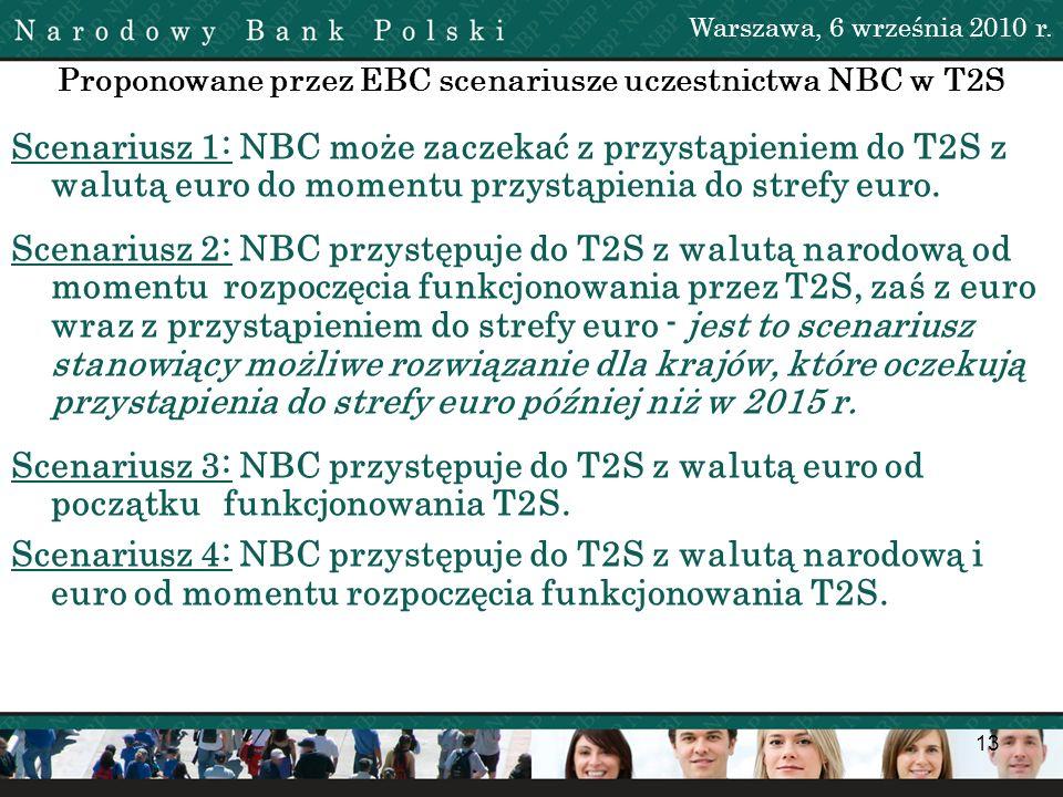 Proponowane przez EBC scenariusze uczestnictwa NBC w T2S