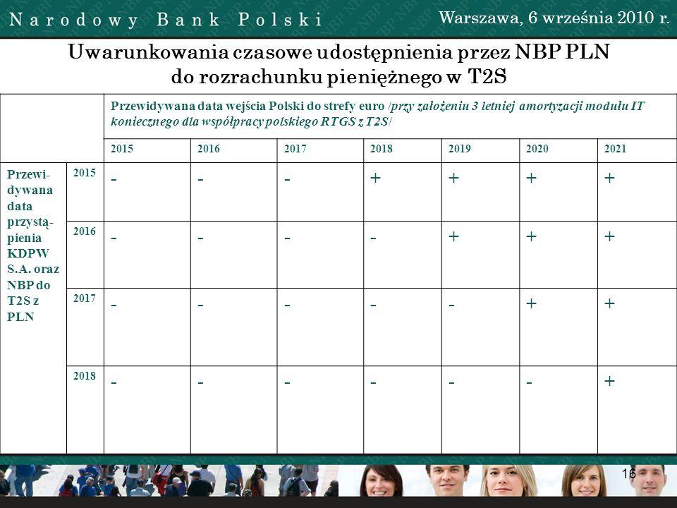 Warszawa, 6 września 2010 r. Uwarunkowania czasowe udostępnienia przez NBP PLN do rozrachunku pieniężnego w T2S.