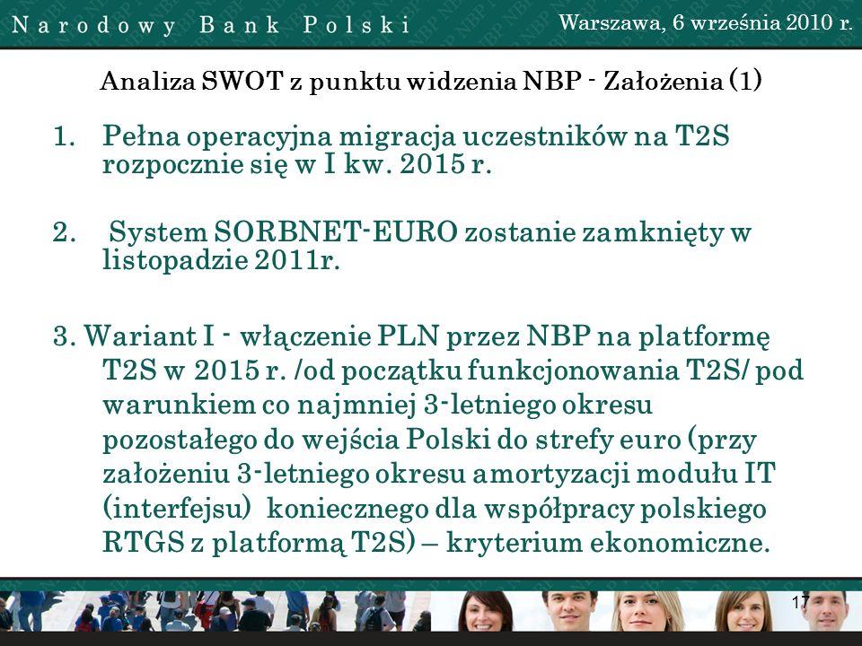 Analiza SWOT z punktu widzenia NBP - Założenia (1)