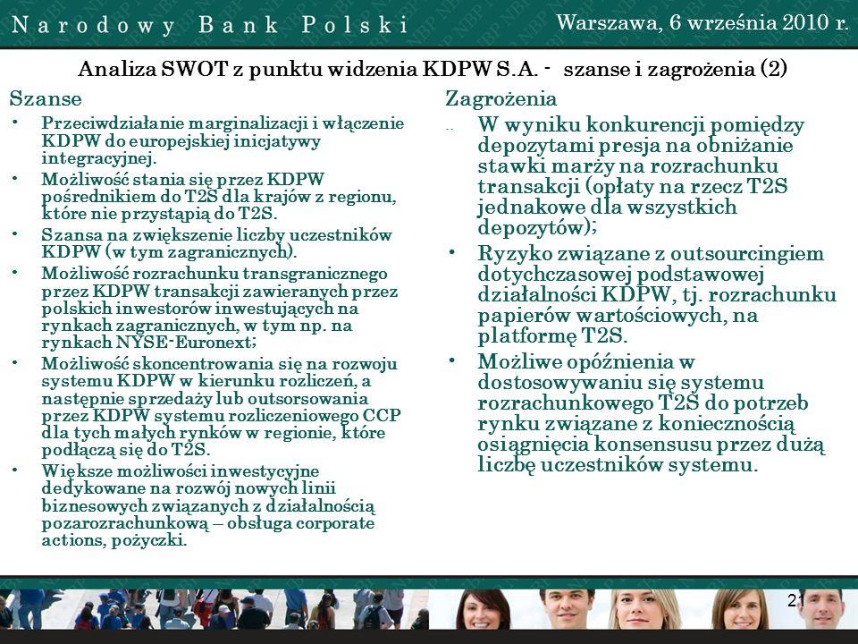 Analiza SWOT z punktu widzenia KDPW S.A. - szanse i zagrożenia (2)