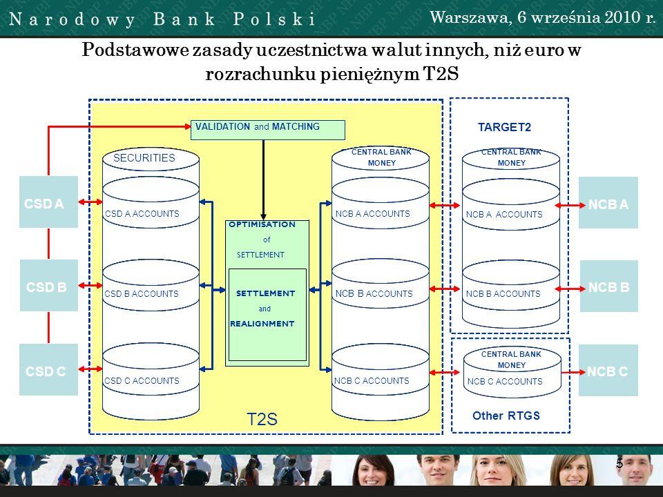 Warszawa, 6 września 2010 r. Podstawowe zasady uczestnictwa walut innych, niż euro w rozrachunku pieniężnym T2S.