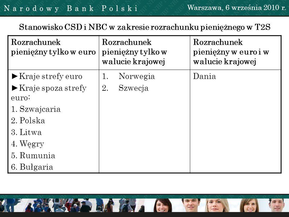Stanowisko CSD i NBC w zakresie rozrachunku pieniężnego w T2S