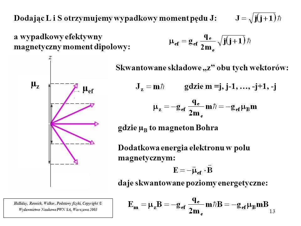 µz µef Dodając L i S otrzymujemy wypadkowy moment pędu J: