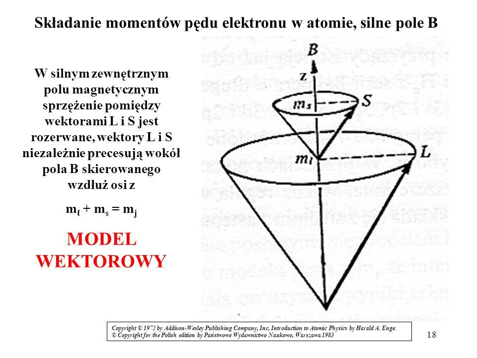 Składanie momentów pędu elektronu w atomie, silne pole B