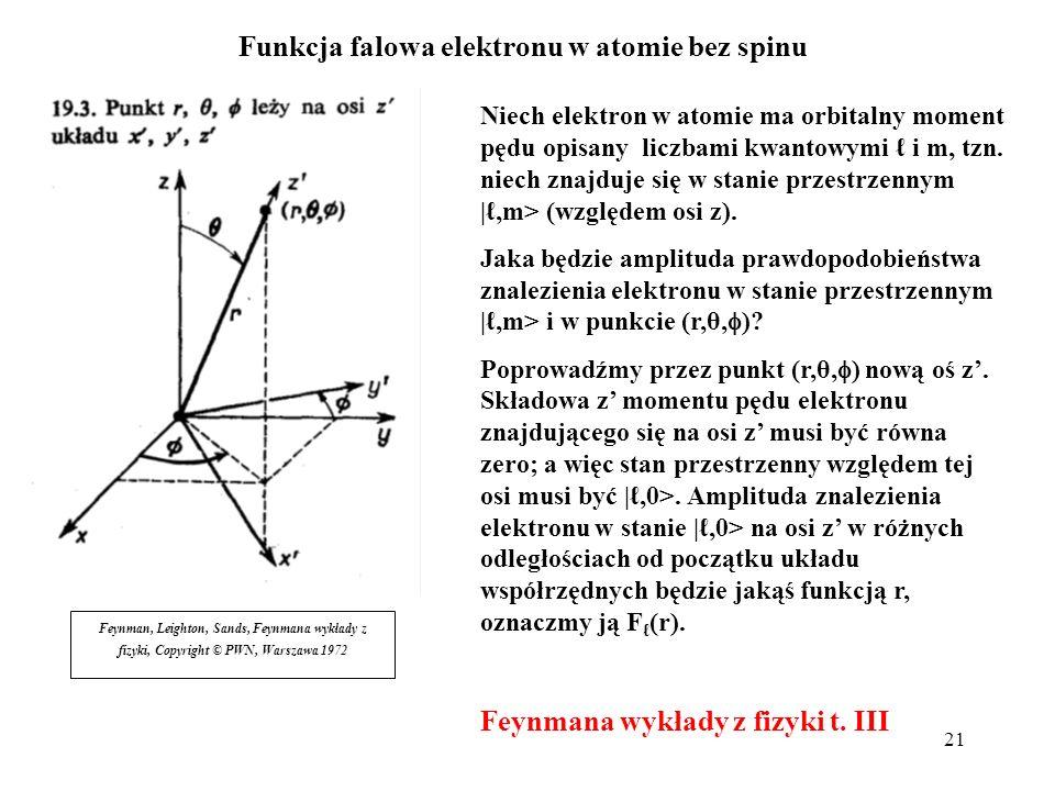 Funkcja falowa elektronu w atomie bez spinu