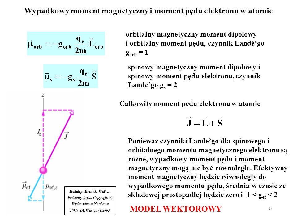 Wypadkowy moment magnetyczny i moment pędu elektronu w atomie