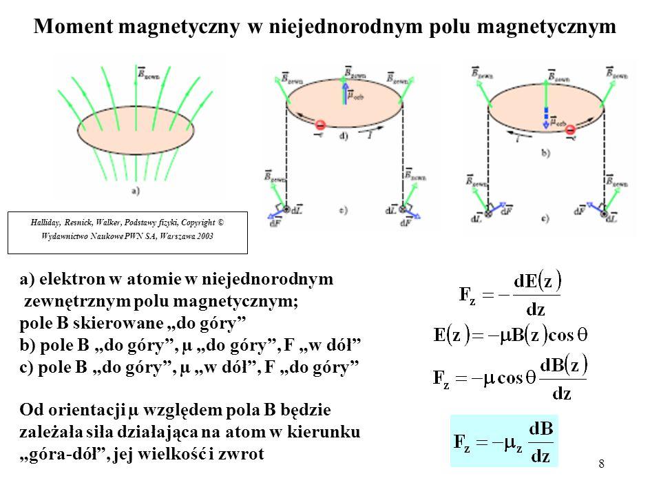 Moment magnetyczny w niejednorodnym polu magnetycznym