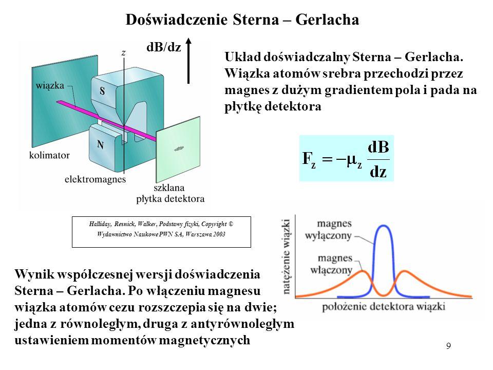 Doświadczenie Sterna – Gerlacha