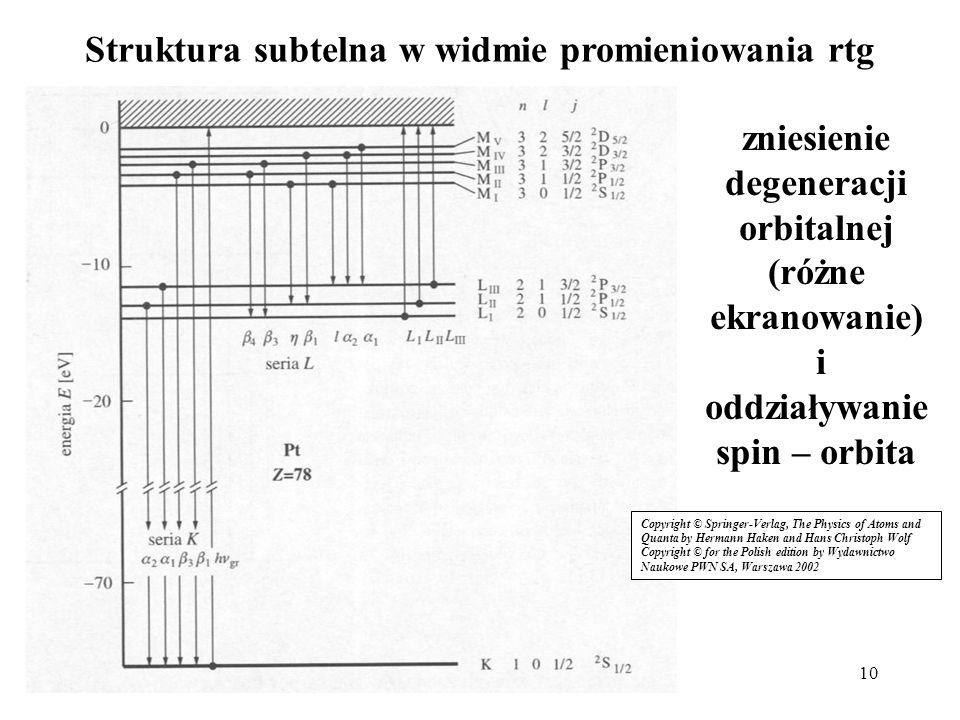 Struktura subtelna w widmie promieniowania rtg