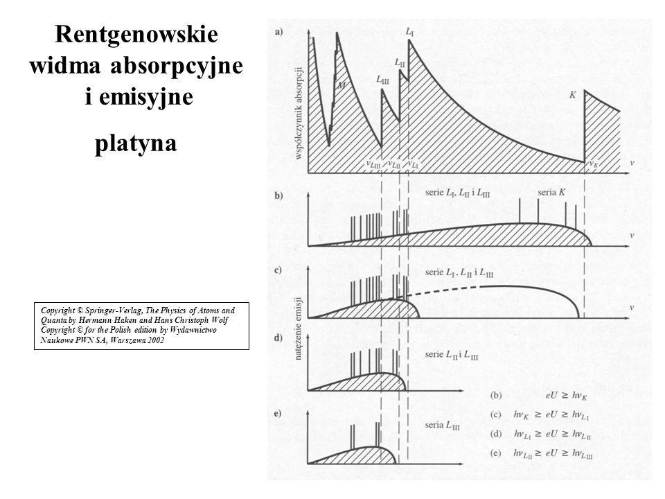 Rentgenowskie widma absorpcyjne i emisyjne
