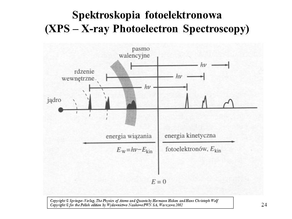 Spektroskopia fotoelektronowa (XPS – X-ray Photoelectron Spectroscopy)